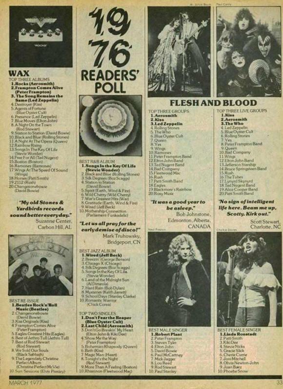 Rocklist net   Creem magazine selected readers
